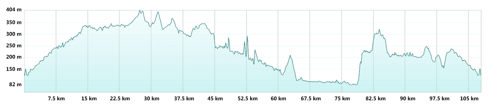 White Peak Leisure Route Profile